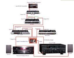 dj wiring diagram wiring diagram inside dj wiring diagram