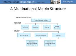 Organizational Chart Of Multinational Company