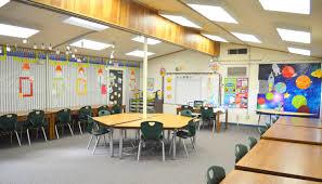 Stem Elementary Classroom Design Create Your Own Science Stem Lab Fun365