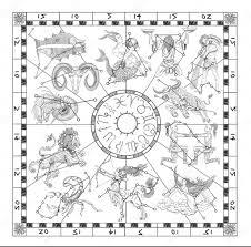Graphic Chart With Zodiac Symbols Stock Photo Samiramay