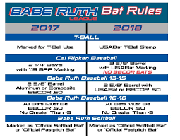 Cal Ripken Baseball Age Chart 2018 Bat Requirements Branchburg Baseball Club
