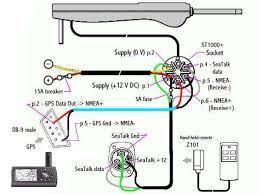 interfacing to old autohelmraymarine seatalk systems also Raymarine Wiring Diagrams resultado de imagem para raymarine st1000 wiring diagram adorable raymarine wiring raymarine c80 chartplotter wiring diagrams