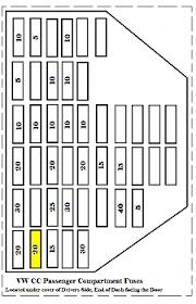 vw cc forum fuse diagram·volkswagen cc owners club vwoc click image for larger version int fuses png views 48065 size