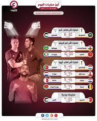 مواعيد مباريات اليوم الثلاثاء 30 مارس 2021 والقنوات الناقلة