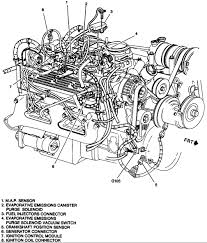 similiar engine diagram keywords vortec engine diagram chevy 5 7 engine diagram