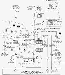 Jeep wiring diagrams wiring diagrams 1984 1991 jeep