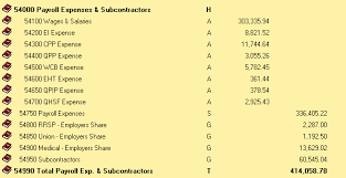 Pastel Chart Of Accounts
