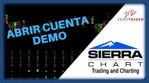 Sierra Chart Brokers Abrir Cuenta Demo En Sierra Chart Con El Broker Amp Futures