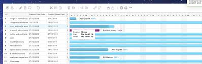 Timeline Chart For Online Shopping System The Ultimate Guide To Gantt Charts Projectmanager Com
