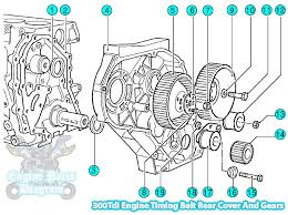 land rover defender 300tdi wiring diagram wiring diagram discovery 1 300tdi wiring diagram stereo ions forum lrx the land rover source installing a defender td5 instrument pack into 200tdi 300tdi