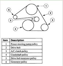 taurus sel a routing diagram for serpentine belt dohc v6 engine