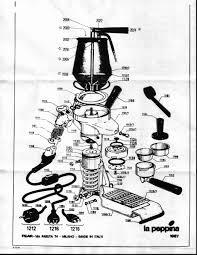 Keurig b60 parts diagram basic guide wiring diagram u2022 rh wiringdiagramgroup today keurig b60 parts manual keurig b60 mag location
