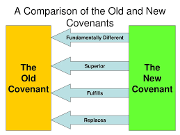 New Covenant Theology Ppt Download