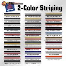 3m Scotch Fine Line Striping Tape 3m Pinstripe Tape For Cars