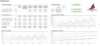 Three Statement Financial Model Excel Template