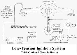 wiring diagram for hit and miss engine wiring lt ignition system on wiring diagram for hit and miss engine