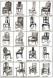 furniture style guide. Furniture Style Guide 40 Chairs 2 Contemporary Styles Of T
