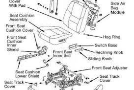 honda crv wiring diagram image about wiring mazda 6 thermostat location in addition remote start wiring diagrams together t14788534 2004 honda