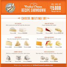 Cheese Melting Chart Cheese Melting 101 With Wisconsin Cheese Wisconsin Cheese Talk