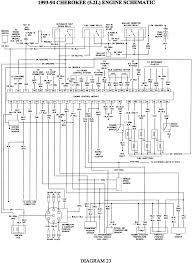 repair guides wiring diagrams see figures through  32 1993 1994 cherokee 5 2l engine schematic