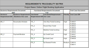 requirements traceability matrix templates 4 simple steps to create requirement traceability matrix rtm