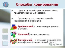 Презентация на тему Кодирование информации Пестова Ирина  9 Способы кодирования