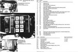 bmw e30 325i fuse box diagram bmw image wiring diagram similiar 1990 bmw 325i fuse schematic keywords on bmw e30 325i fuse box diagram