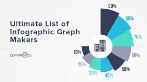 Plotly Venn Diagram Ultimate List Of Infographic Graph Makers Copypress