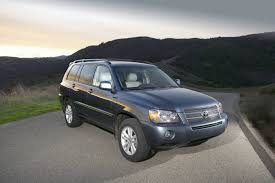 Toyota Highlander Reviews, Specs & Prices - Top Speed