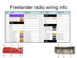 wiring diagram lander stereo images lander wiring diagram 2004 land rover lander stereo wiring diagram 2004
