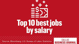 Best Professions When It Comes To Salaries These Professions Offer The Best