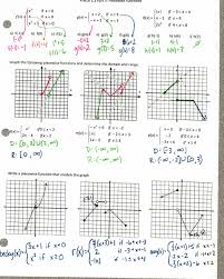 writing quadratic functions in standard form image collections graphing parabolas in standard form calculator image collections