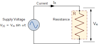 alternating current circuit. resistance in ac circuit alternating current