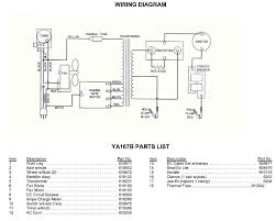snap on ya 167b parts list wiring diagram