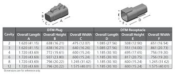 dtm series overview ladd distribution dimensions