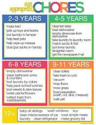 Quick Chore List By Age Chores For Kids Age Appropriate