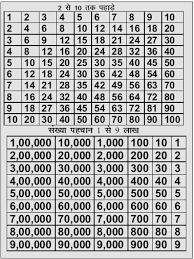 Skillful English Barakhadi Chart 2019