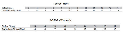 Oofos Size Chart Oofos Unisex Original Thong Sandals Outdoor Sports Bike