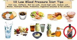 Low Bp Diet Chart Hypotension Diet 10 Low Bp Food To Manage Low Blood Pressure