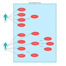 Create Cash Flow Diagram Excel Data Flow Diagrams Create Diagramline Cash Call Chart Sethyeung