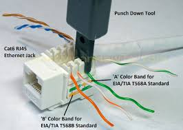 wiring house cat 6 ireleast info how to wire a cat6 rj45 ethernet jack handymanhowto wiring house