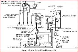 8n ford tractor ignition wiring diagram wiring diagrams best tractor wiring diagrams model auto electrical wiring diagram 8n ford tractor ammeter 8n ford tractor ignition wiring diagram