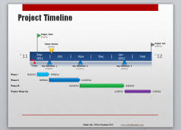 How To Create Timeline Chart In Powerpoint 11 Project Timeline Tools To Create Visual Project Reports
