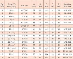 Copper Tube Size Chart Copper Tube To Flat Connector Powerline Equipment