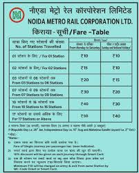 Metro Fare Chart Delhi To Noida Metro Rail Fare Table Of Noida Metro Rail