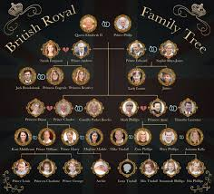How Prince Harry And Meghan Markles Baby Fits Into Royal
