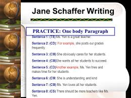 schaffer essay format difficulties studying abroad essays dravit  schaffer format for an essay