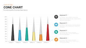 Cone Chart Powerpoint Template Slidebazaar