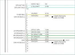 99 dodge durango radio wiring diagram 1999 slt free download 1999 dodge ram radio wiring diagram 1999 dodge durango slt radio wiring diagram harness as well ram stereo 99 diagrams schematics co