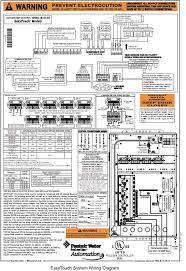 pool light wiring diagram pool image wiring diagram want to wire in gfi outlet to easytouch control panel could use on pool light wiring